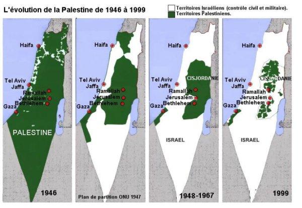 Colonisation de la Palestine depuis 1946